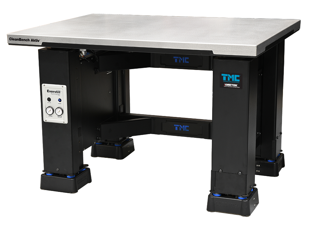 TMC CleanBench Aktiv